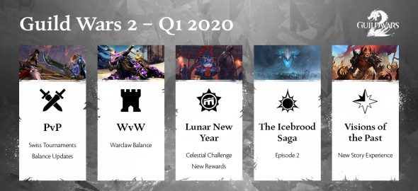 191220-wintersday-roadmap-2020-en