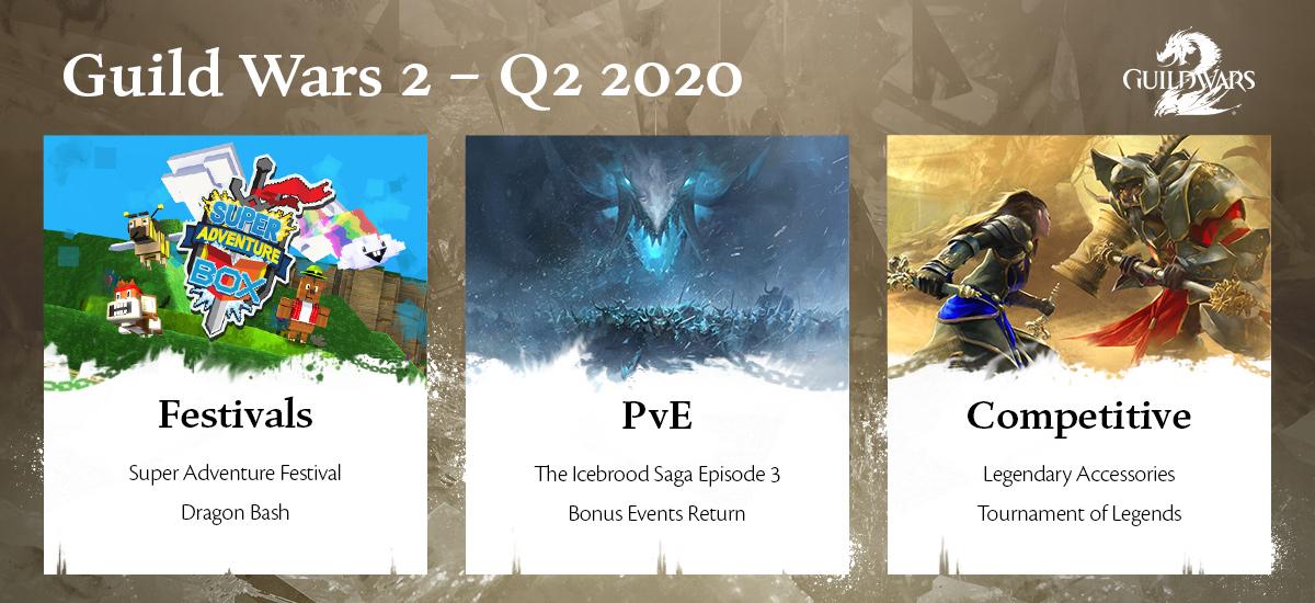 Guild Wars 2 — Наконец игроки смогут отправиться в Канту