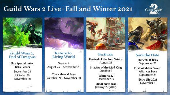 bae65210824-GW2-Fall-Winter-Roadmap-SOCIAL_EN-590x332.jpg